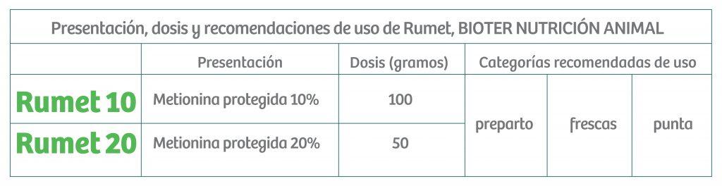 Descripción Rumet - TABLA(1)